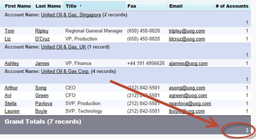 Accurate Salesforce Record Counts