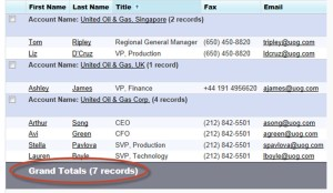 Inaccurate Salesforce Record Counts